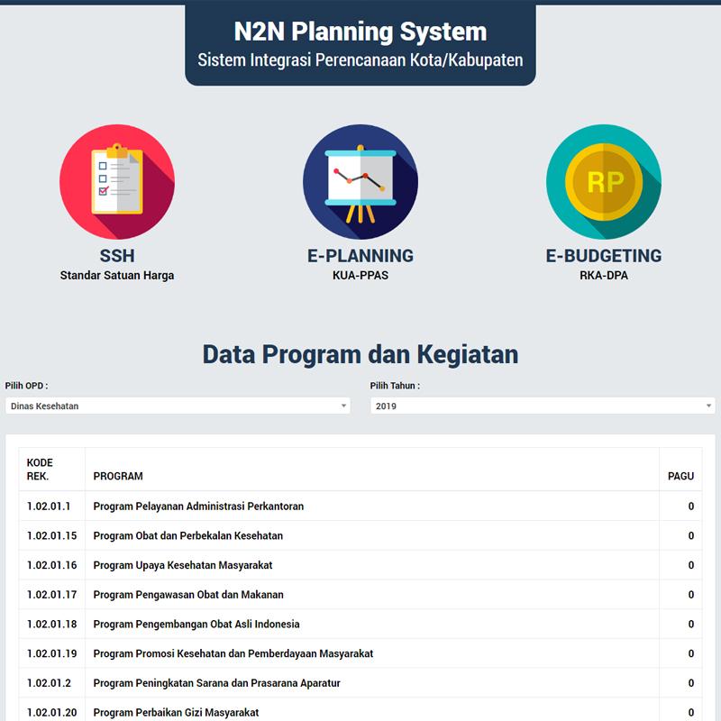 N2N Planning Sistem - Sistem Integrasi Perencanaan Kota/Kabupaten